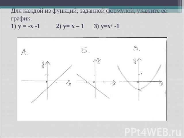Для каждой из функций, заданной формулой, укажите её график. 1) y = -x -1 2) y= x – 1 3) y=x² -1