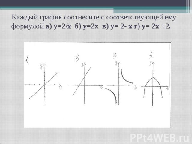 Каждый график соотнесите с соответствующей ему формулой а) y=2/x б) y=2x в) y= 2- x г) y= 2x +2.