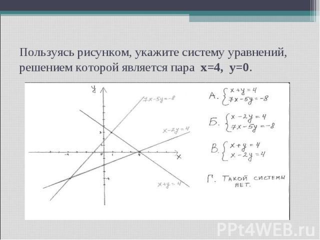 Пользуясь рисунком, укажите систему уравнений, решением которой является пара x=4, y=0.