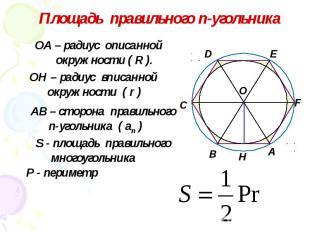 Площадь правильного п-угольника ОА – радиус описанной окружности ( R ). ОН – рад