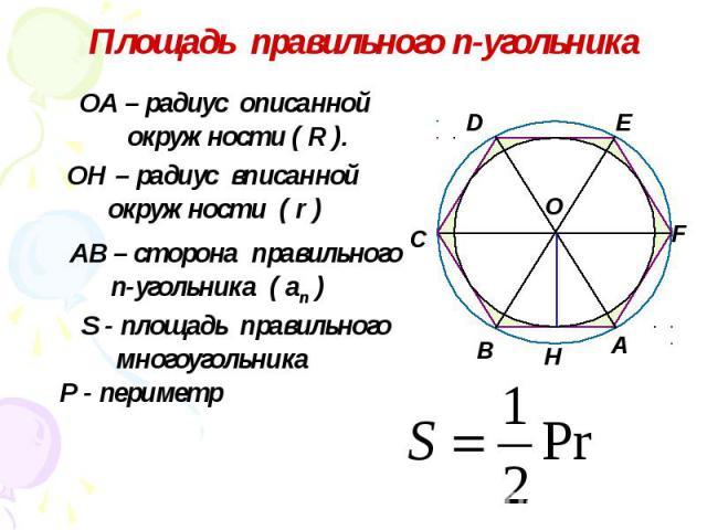 Площадь правильного п-угольника ОА – радиус описанной окружности ( R ). ОН – радиус вписанной окружности ( r ) АВ – сторона правильного п-угольника ( ап ) S - площадь правильного многоугольника Р - периметр