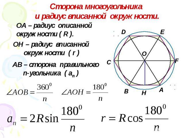 Сторона многоугольника и радиус вписанной окружности. ОА – радиус описанной окружности ( R ). ОН – радиус вписанной окружности ( r ) АВ – сторона правильного п-угольника ( ап )