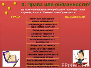 3. Права или обязанности? Из ниже перечисленного определите, что относится к пра