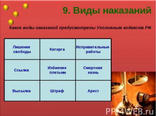 9. Виды наказаний Какие виды наказаний предусмотрены Уголовным кодексом РФ