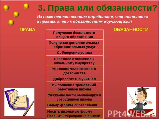 3. Права или обязанности? Из ниже перечисленного определите, что относится к правам, а что к обязанностям обучающихся