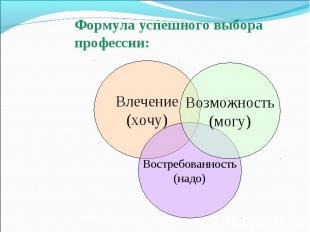 Формула успешного выбора профессии: Влечение (хочу) Возможность (могу) Востребов