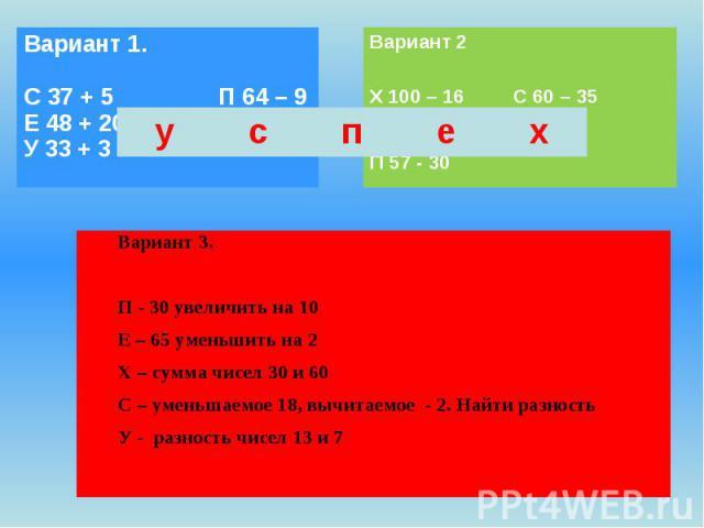 Вариант 1.  С 37 + 5 П 64 – 9 Е 48 + 20 Х 73 – 4 У 33 + 3 Вариант 2  Х 100 – 16 С 60 – 35 У 84 – 70 Е 41 + 9 П 57 - 30 Вариант 3. П - 30 увеличить на 10 Е – 65 уменьшить на 2 Х – сумма чисел 30 и 60 С – уменьшаемое 18, вычитаемое - 2. Найти разнос…