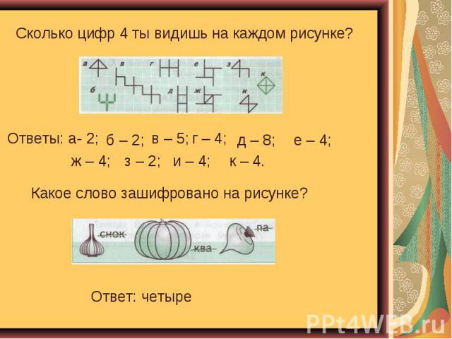 Сколько цифр 4 ты видишь на каждом рисунке? Ответы: а- 2; Какое слово зашифровано на рисунке? Ответ: четыре
