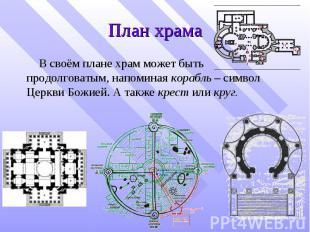 План храма В своём плане храм может быть продолговатым, напоминая корабль – симв