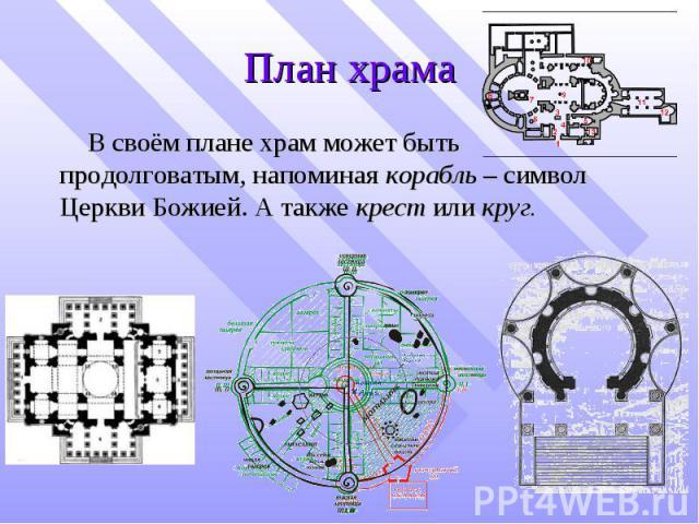 План храма В своём плане храм может быть продолговатым, напоминая корабль – символ Церкви Божией. А также крест или круг.