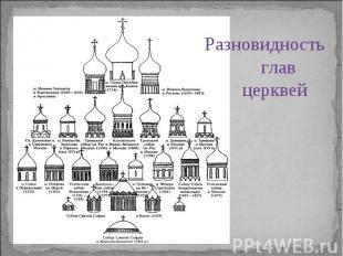 Разновидность глав церквей