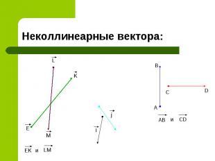 Неколлинеарные вектора: