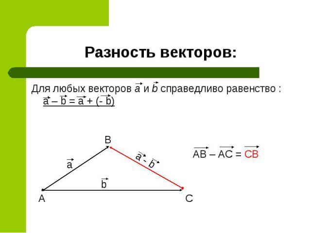 Разность векторов: Для любых векторов a и b справедливо равенство : a – b = a + (- b)