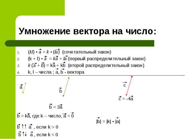 Умножение вектора на число: (kl) • a = k • (la) (сочетательный закон) (k + l) • a = ka + la (первый распределительный закон) k (a + b) = ka + kb (второй распределительный закон) k, l – числа ; a, b - вектора b = ka, где k – число, a = 0  b  =  k  • …