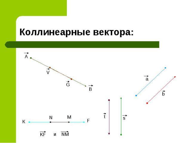 Коллинеарные вектора: