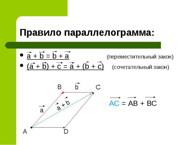 Правило параллелограмма: a + b = b + a (переместительный закон) (a + b) + c = a + (b + c) (сочетательный закон)