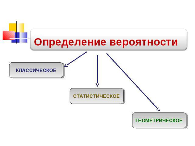 Определение вероятности
