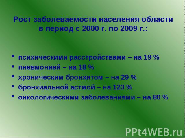 Рост заболеваемости населения области в период с 2000 г. по 2009 г.: психическими расстройствами – на 19 % пневмонией – на 18 % хроническим бронхитом – на 29 % бронхиальной астмой – на 123 % онкологическими заболеваниями – на 80 %