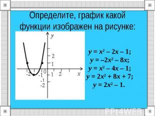Определите, график какой функции изображен на рисунке: у = х² – 2х – 1; у = –2х²