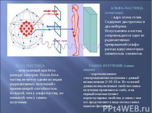 АЛЬФА-ЧАСТИЦА (a-частица) – ядро атома гелия. Содержит два протона и два нейтрон