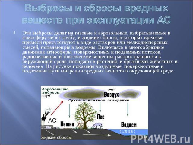 Выбросы и сбросы вредных веществ при эксплуатации АС Эти выбросы делят на газовые и аэрозольные, выбрасываемые в атмосферу через трубу, и жидкие сбросы, в которых вредные примеси присутствуют в виде растворов или мелкодисперсных смесей, попадающие в…