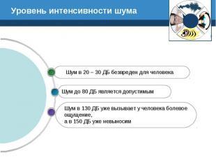Уровень интенсивности шума Шум в 20 – 30 ДБ безвреден для человека Шум до 80 ДБ