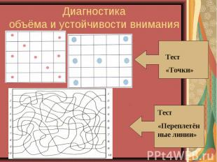 Диагностика объёма и устойчивости внимания Тест «Точки» Тест «Переплетённые лини