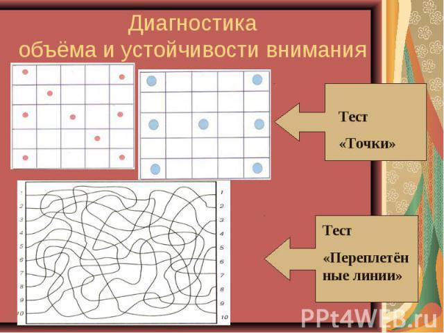 Диагностика объёма и устойчивости внимания Тест «Точки» Тест «Переплетённые линии»