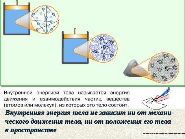 Внутренняя энергия тела не зависит ни от механи- ческого движения тела, ни от положения его тела в пространстве