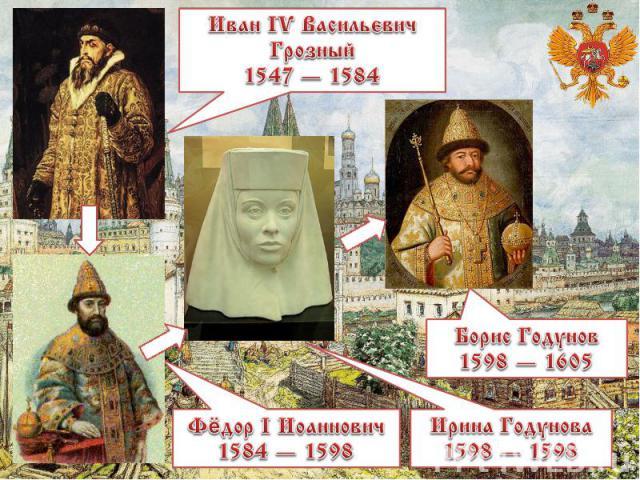 Иван IV Васильевич Грозный 1547 — 1584 Борис Годунов 1598 — 1605 Фёдор I Иоаннович 1584 — 1598 Ирина Годунова 1598 — 1598