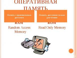 Оперативная память RAM Random Access Memory ROM Read Only Memory
