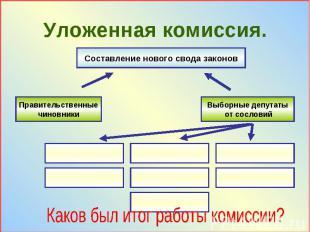 Уложенная комиссия. Составление нового свода законов Правительственные чиновники
