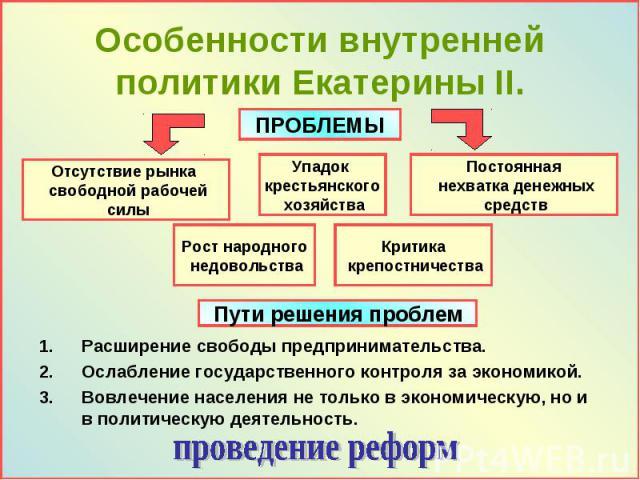 Особенности внутренней политики Екатерины II. Расширение свободы предпринимательства. Ослабление государственного контроля за экономикой. Вовлечение населения не только в экономическую, но и в политическую деятельность. проведение реформ