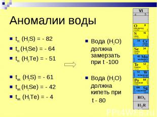 Аномалии воды tпл. (H2S) = - 82 tпл. (H2Se) = - 64 tпл. (H2Te) = - 51 tкип. (H2S