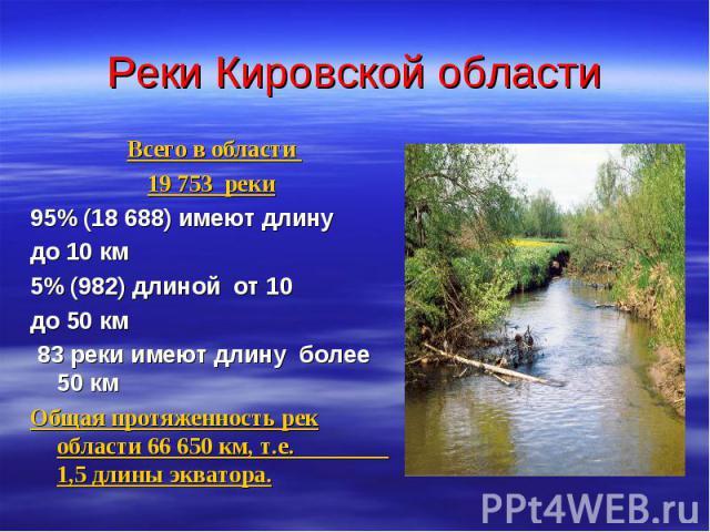 Реки Кировской области Всего в области 19 753 реки 95% (18 688) имеют длину до 10 км 5% (982) длиной от 10 до 50 км 83 реки имеют длину более 50 км Общая протяженность рек области 66 650 км, т.е. 1,5 длины экватора.