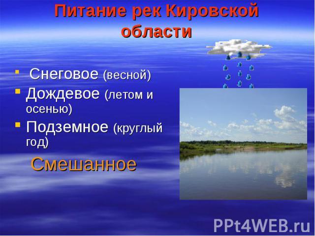Питание рек Кировской области Снеговое (весной) Дождевое (летом и осенью) Подземное (круглый год) Смешанное