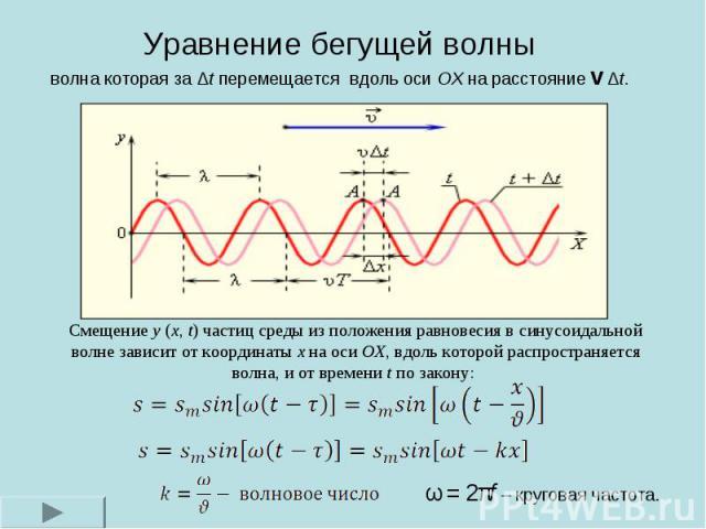 Уравнение бегущей волны волна которая за Δt перемещается вдоль оси OX на расстояние v Δt. Смещение y(x,t) частиц среды из положения равновесия в синусоидальной волне зависит от координаты x на оси OX, вдоль которой распространяется волна, и от вре…