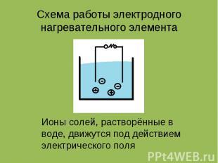 Схема работы электродного нагревательного элемента Ионы солей, растворённые в во