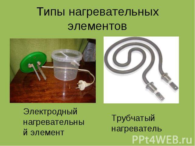 Типы нагревательных элементов Электродный нагревательный элемент Трубчатый нагреватель
