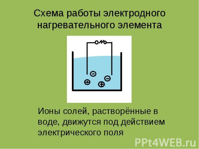 Схема работы электродного нагревательного элемента Ионы солей, растворённые в воде, движутся под действием электрического поля