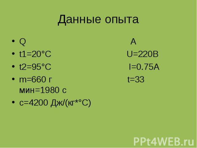 Данные опыта Q A t1=20°C U=220B t2=95°C I=0.75A m=660 г t=33 мин=1980 с c=4200 Дж/(кг*°С)