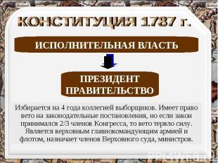 КОНСТИТУЦИЯ 1787 г. ИСПОЛНИТЕЛЬНАЯ ВЛАСТЬ ПРЕЗИДЕНТ ПРАВИТЕЛЬСТВО Избирается на