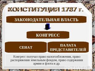 КОНСТИТУЦИЯ 1787 г. Конгресс получал право налогообложения, право распоряжения з