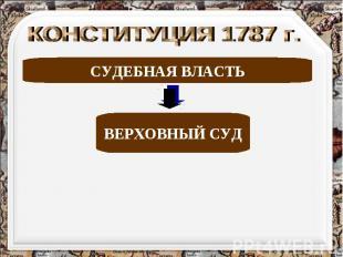 КОНСТИТУЦИЯ 1787 г. СУДЕБНАЯ ВЛАСТЬ ВЕРХОВНЫЙ СУД