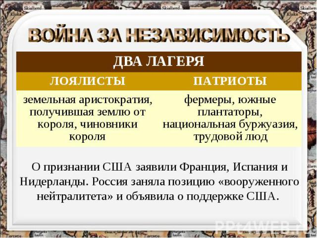 ВОЙНА ЗА НЕЗАВИСИМОСТЬ О признании США заявили Франция, Испания и Нидерланды. Россия заняла позицию «вооруженного нейтралитета» и объявила о поддержке США.