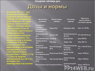 Дозы и нормы До начала 50-х г.г. - для измерения количества радиации использовал