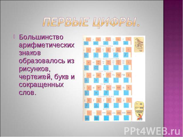 Первые цифры. Большинство арифметических знаков образовалось из рисунков, чертежей, букв и сокращенных слов.