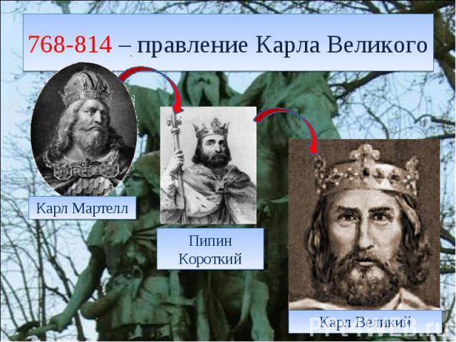 768-814 – правление Карла Велико Карл Мартелл Пипин Короткий Карл Великий