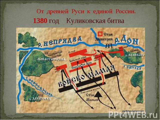 От древней Руси к единой России. 1380 год Куликовская битва