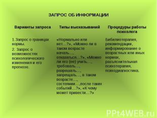 ЗАПРОС ОБ ИНФОРМАЦИИ